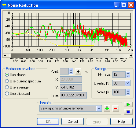 Noise reduction as we expect it to be