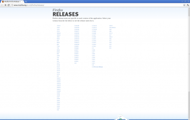 Mozilla's History of Releases